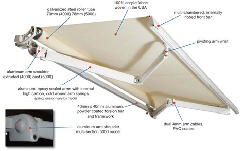 Awning Accessories Parts by Features Diy Retractable Awnings