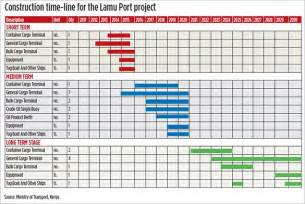 free excel construction schedule template construction schedule template excel free