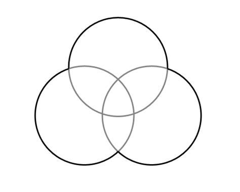 circle diagram maker venn diagram maker lucidchart