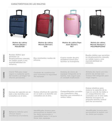 maletas de viaje para cabina de avion las mejores maletas de cabina para viajar en avi 243 n
