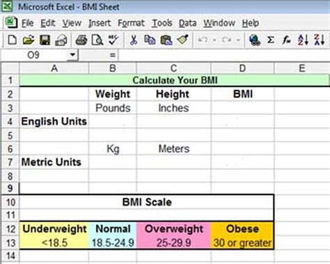 bmi chart calculator hypnotherapy in chester north west