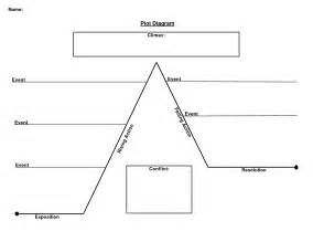 5 Point Plot Outline by This Is A Blank Plot Diagram For A Story Description From I Searched For