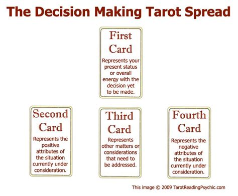 layout decisions meaning best 25 tarot card spreads ideas on pinterest tarot