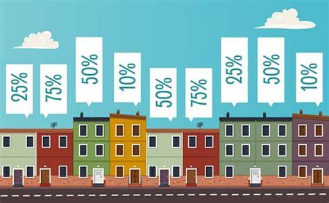 gastos de compra de vivienda para irpf 2015 cuantos impuestos pagas por comprar una casa de segunda