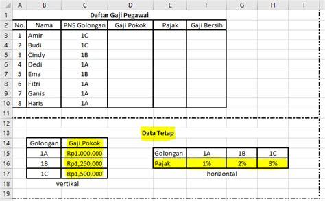 rumus membuat tabel pada html cara menggunakan rumus vlookup dan hlookup excel dua rupa
