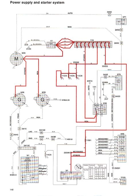Volvo Xc70 Cross Country Wiring Diagram Wiring Library