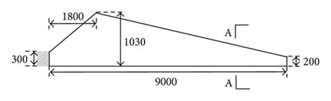 Wind Turbine Blade Cross Section by Wind Turbine Blade Dimensions Mm A Top View And B