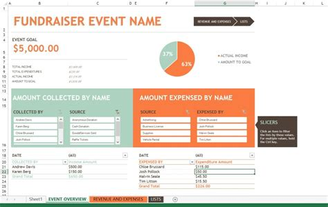 Fundraiser Tracking Spreadsheet Natural Buff Dog Fundraising Record Keeping Template