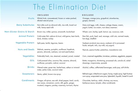 Dr Junger Detox Diet Menu by How To Find Your Ideal Diet My Quot Clean Quot Diet Experiment