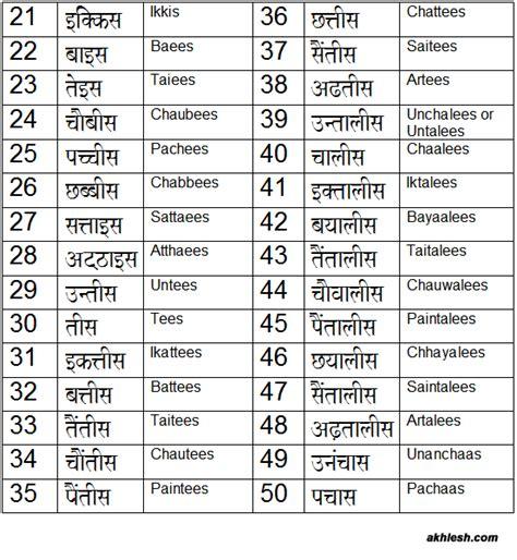 hindi numbers name 1 100 hindi numbers related keywords hindi numbers long tail