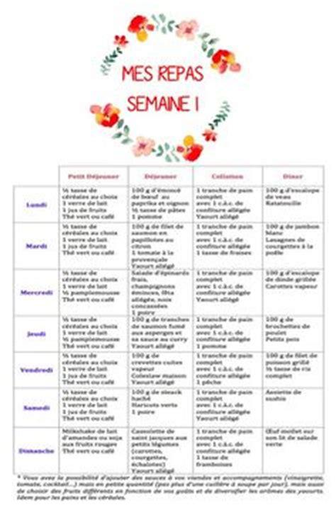 Regime Detox Menu by 1000 Id 233 Es Sur Le Th 232 Me Menu Alimentaire Sur