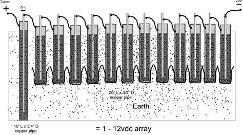 Earth Battery Tesla Earth Battery Tesla Tesla Image