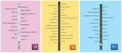 barra de herramientas superior illustrator que es mejor photoshop o illustrator amazing pros with