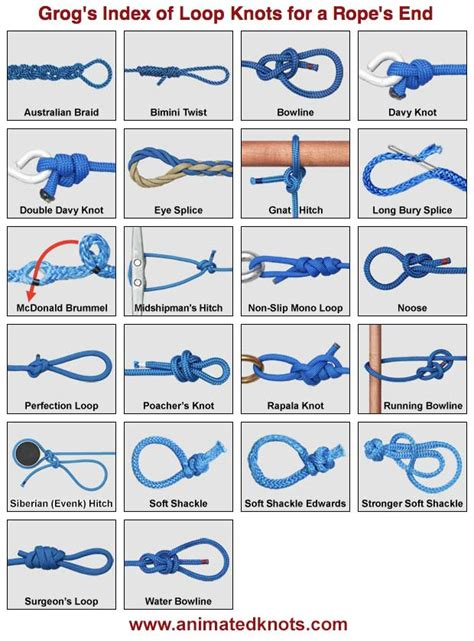 How To Tie A Knot With 3 Strings - knot loops tie loop in rope s end animated end loop knots