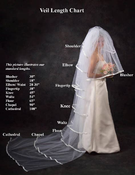 Wedding Veil Quotes by How To Keep A Wedding Veil In Your Hair Wedding Dress