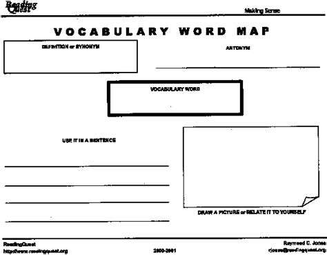 map template for word vocabulary word map