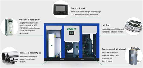 high standard vsd air compressor vfd rotary air compressors denair