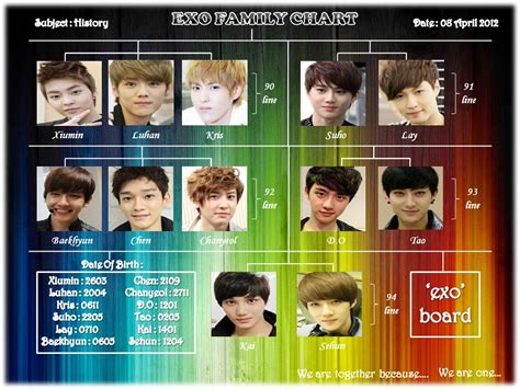 exo member birthday image gallery exo ages 2015