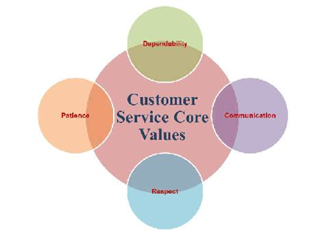 epcos capacitors customer care epcos capacitors customer care 28 images news service for design engineers new data book