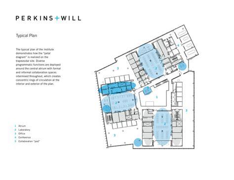 Retail Floor Plan Software by Allen Institute Perkins Will Archdaily
