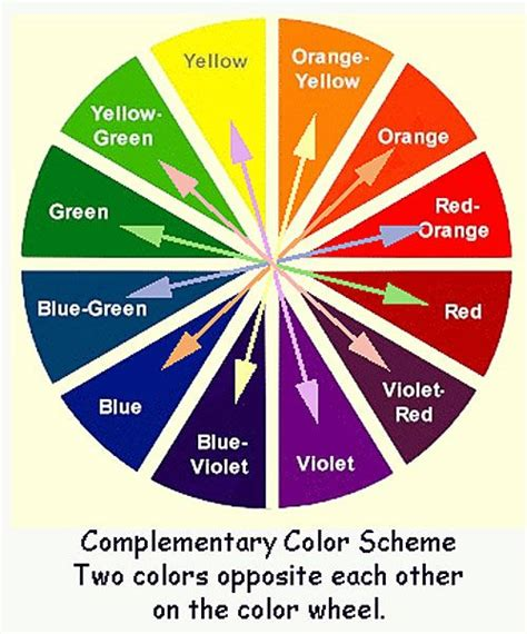 opposite of green color 17 best ideas about hair color charts on pinterest