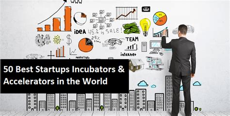 50 best startups incubators and accelerators in the world