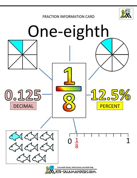 maths fractions fraction information cards eighths