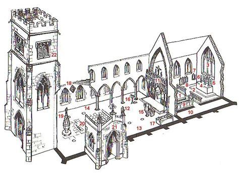 diagram of church church cutaway