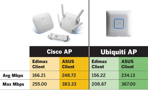 best small business wifi router best small business wifi router 2013 rue