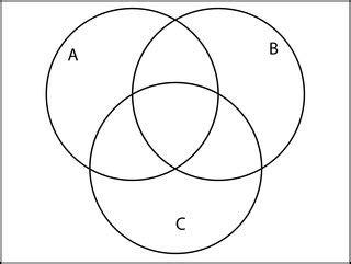 discrete mathematics is my 3 circle venn diagram venn diagrams in discrete structures mathematics stack