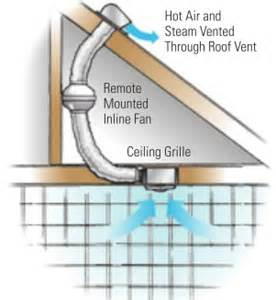bathroom vent fan great how to replace a bathroom exhaust