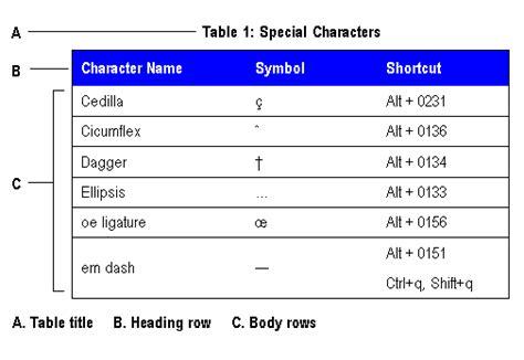 Html Table Title Framemaker Tutorial Tables