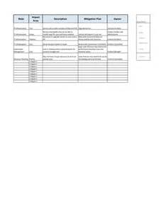 risk mitigation plan template professional
