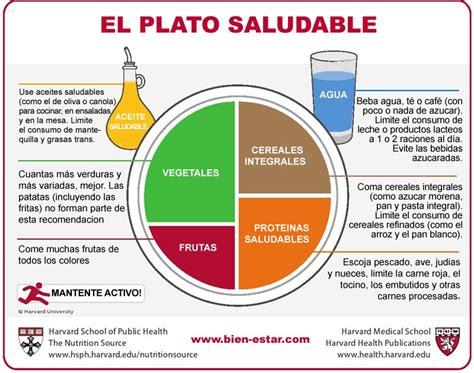 Calendario U Mayor Nutrineira El Plato Saludable Seg 218 N La Universidad De Harvard