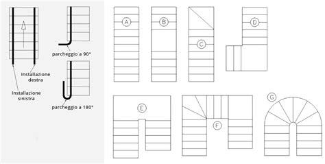 tipi di scale interne scale da interno soluzioni per appartamento