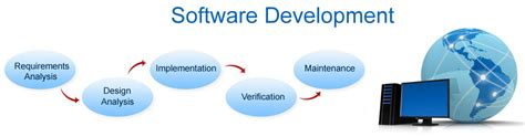 application design training software web development images www imgkid com the