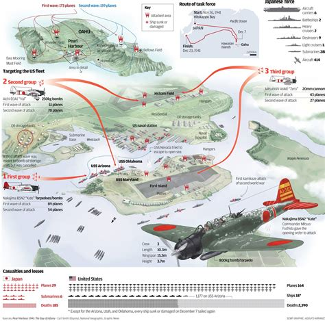 pearl harbor infographic search asf