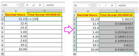format excel hours and minutes how to convert decimal hours minutes to time format in excel