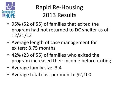 Rapid Re Housing Program by Solutions To Family Homelessness