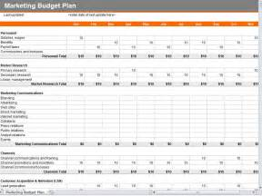 Marketing Budget Template by Marketing Budget Template Marketing Plan Budget Template