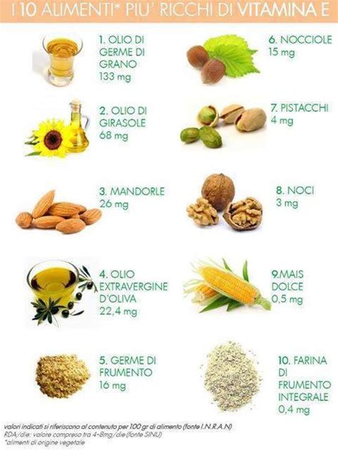 vitamina e alimenti ricchi i dieci alimenti pi 249 ricchi di vitamina e chez dan simo