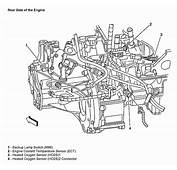 Service Manual How To Replace Thermostat On A 2005 Saturn