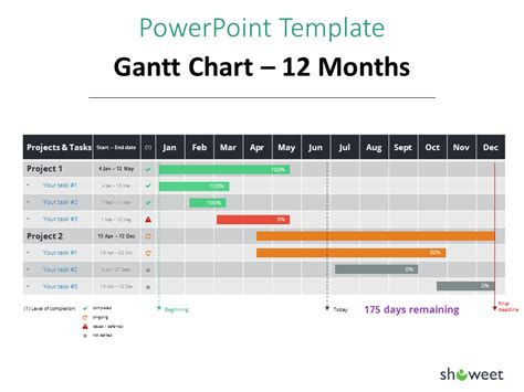 Gantt Charts And Project Timelines For Powerpoint Gantt Chart Powerpoint Template Free