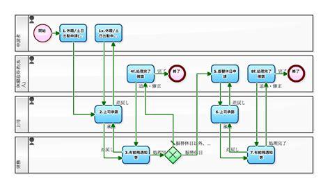 application workflow diagram workflow diagram workflow application workflow best