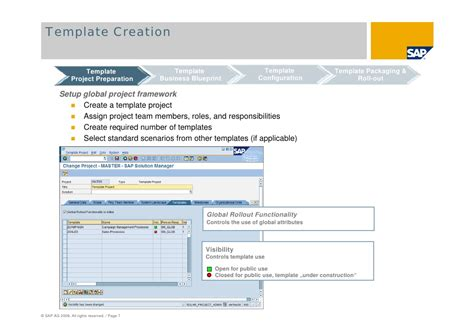 sap template management images templates design ideas