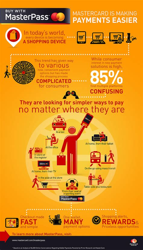 make a store card payment infographic mastercard is payments easier for
