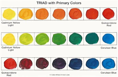 define primary colors triad color scheme the magic of using three colors color