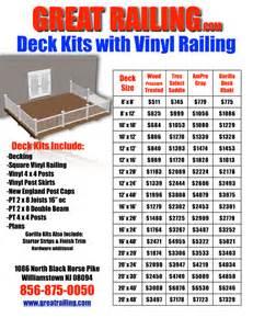 deck prices complete deck kits trex fiberon gorilla decking