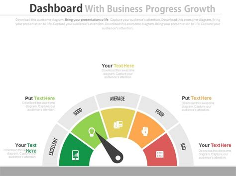 Dashboard With Business Progress Growth Stages Indication Powerpoint Slides Powerpoint Slide Progress Dashboard Template