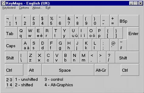keyboard layout vmware view keyboard layout uk flickr photo sharing